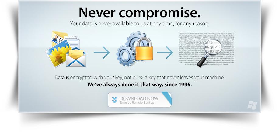 Nevercompromise